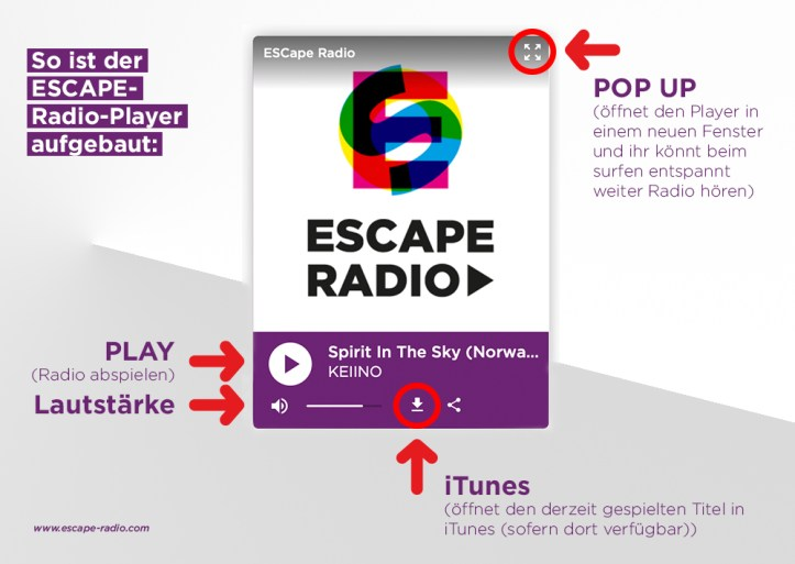 ESCapeRadio_Player_Erklaerung