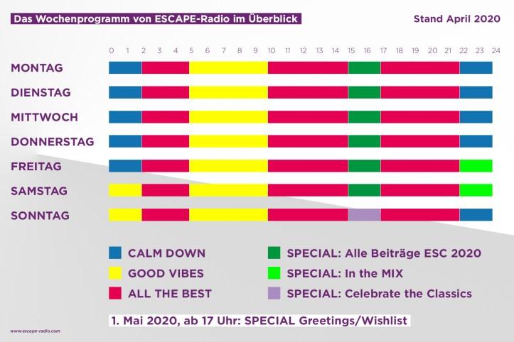 ESCapeRadio_Wochenplan-2020-04