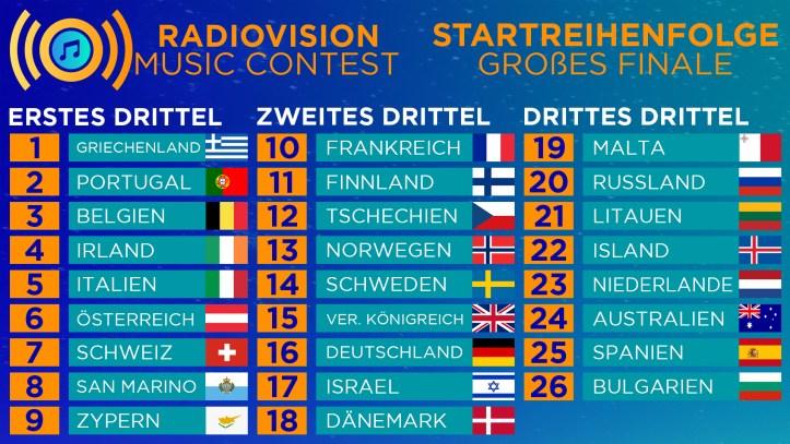 ESC-Eurovision-Radiovision-Music-Contest-Finale_Startreihenfolge