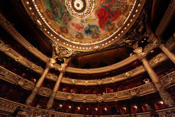 Teatro en NY La Ciudad que Nunca Duerme – Cosas para Hacer en Nueva York