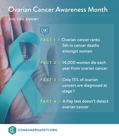Ovarian cancer facts