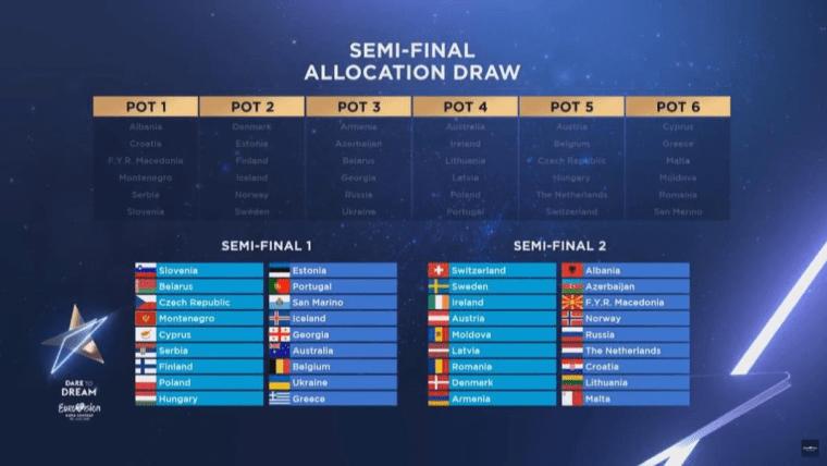Eurovision_2019_Pots.png