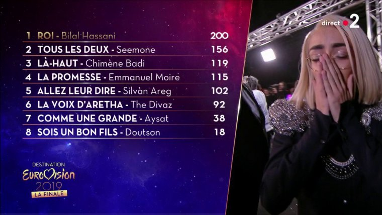 French 2019 Results Eurovision.jpg
