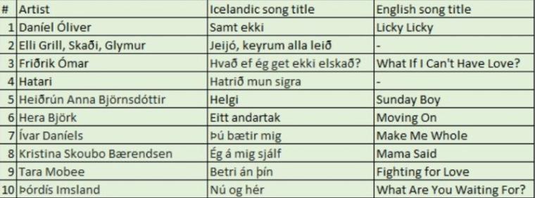 Söngvakeppnin2019_Eurovision_Iceland