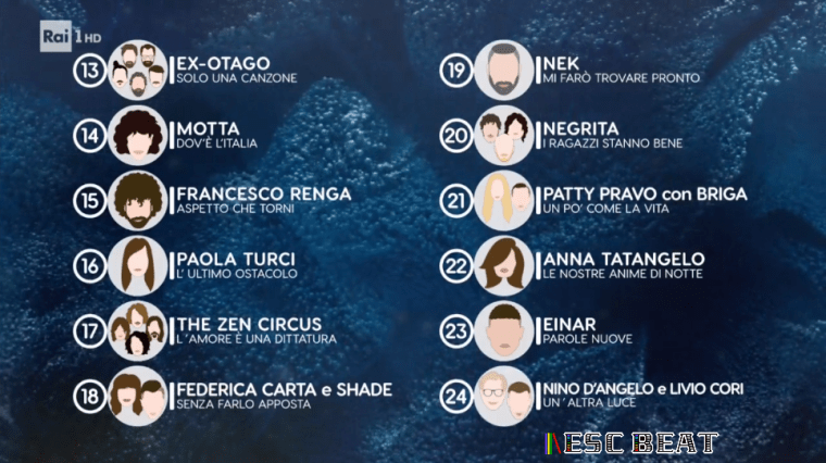 Eurovision 2019 Italy Sanremo Jury2