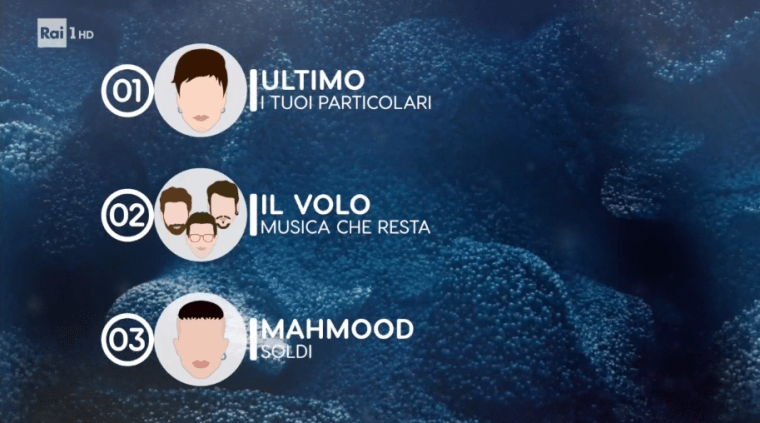 Eurovision  2019 Italy Sanremo Jury33.png