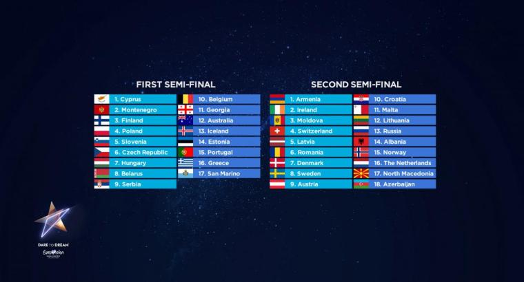 Eurovision 2019 Semi-Final running order