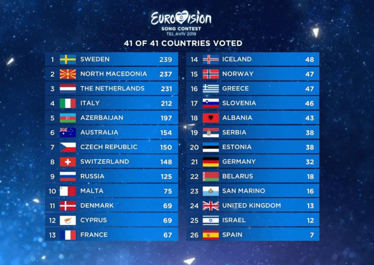 Eurovision_2019_Juries.png