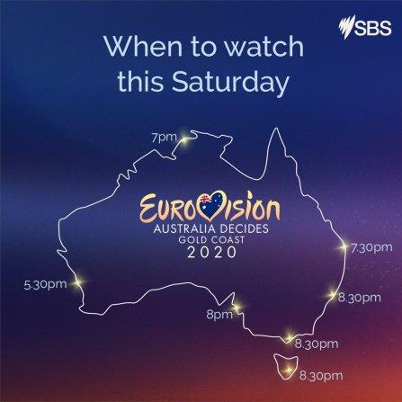 Australia Decides 2020 – Gold Coast - Final Time
