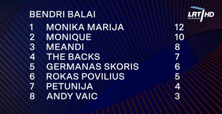 Eurovizijos Atranka Pabandom iš Naujo - SF2