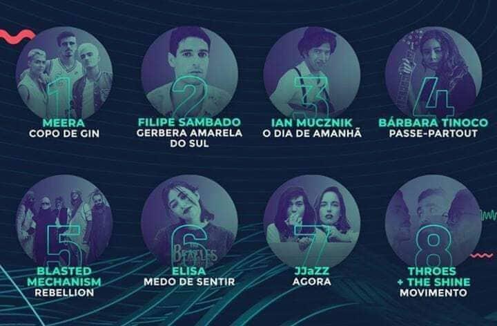 Festival da Canção 2020 Semi final 1 running order