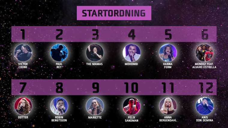 Melodifestivalen 2020 Rinning Order