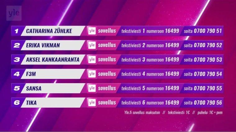 Finland UMK 2020 running order