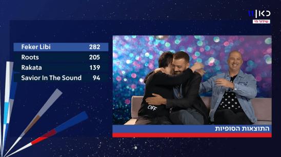 HaShir Haba 2020 - Israel The Results