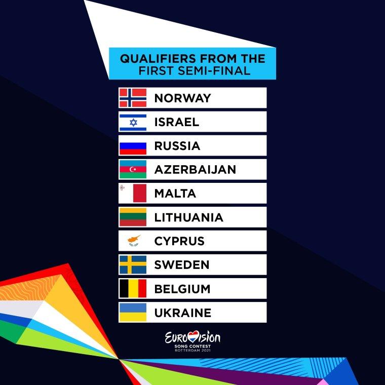 Eurovision2021 SF1 Qualifiers