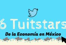 Photo of 6 «Tuitstars» de la Economía en México