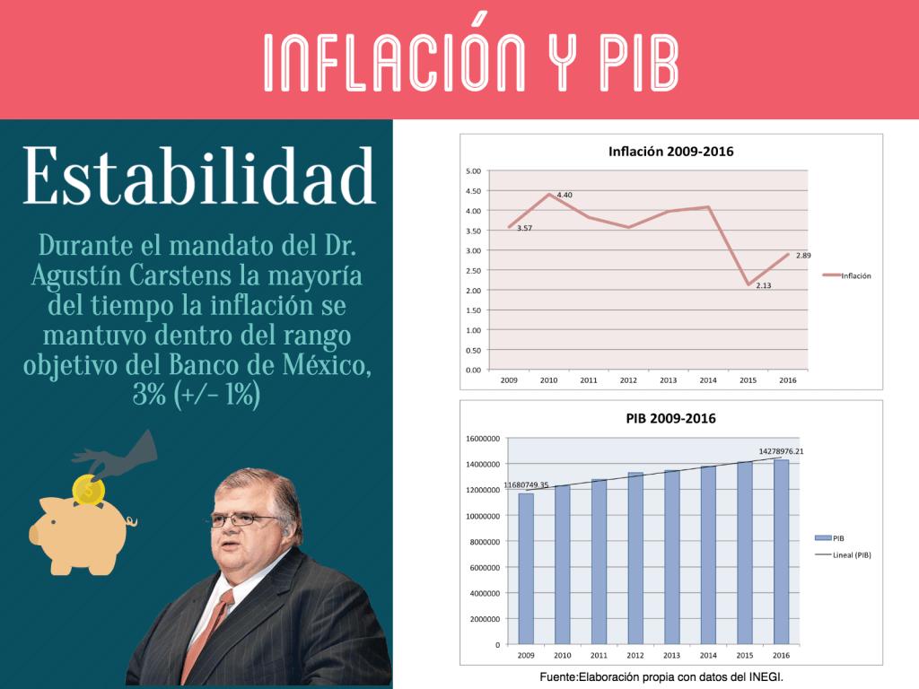 inflaci-5c-c3-b_719_348071e30dac4ff94f91a3997323e924b12cd9f2