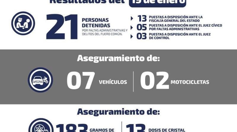 21 PERSONAS FUERON DETENIDAS POR AUTORIDADES EN SLP