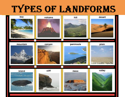 Types-of-Landforms  Grade Landforms Examples on most detailed science project, formed deposition wind water or ice,