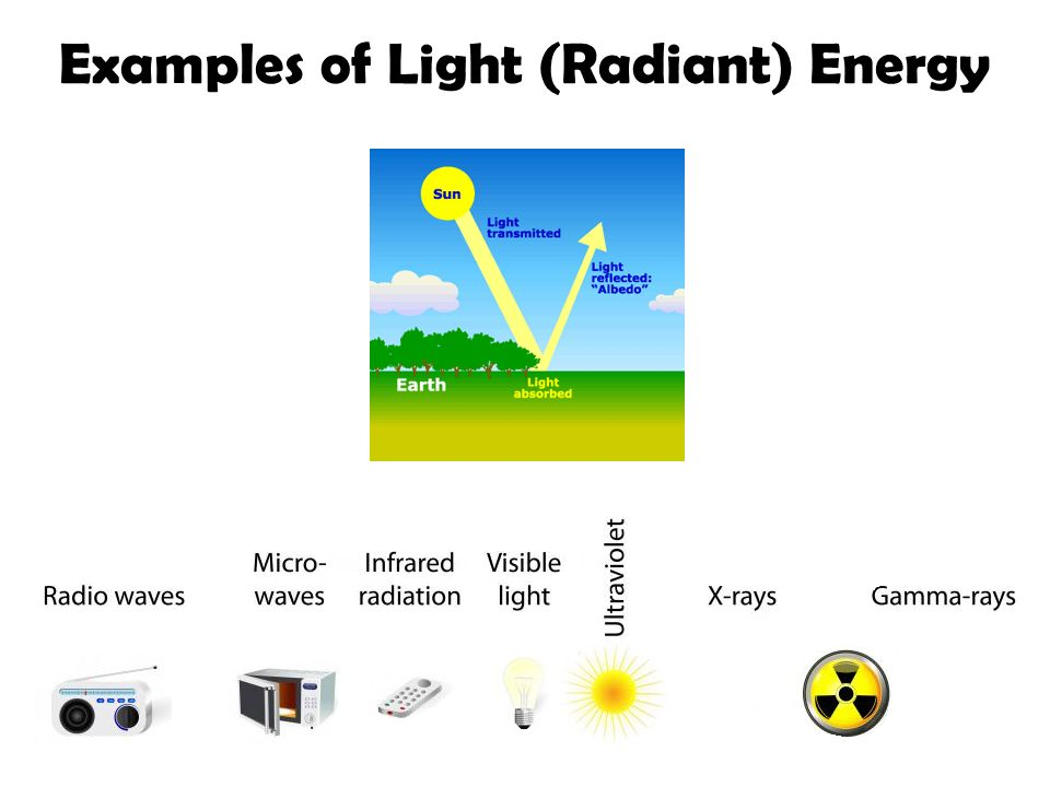 examples of the radiant energy - eschool