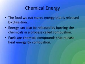 Uses of chemical energy