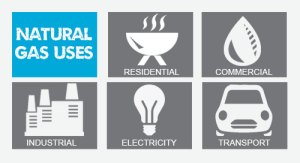 Uses of natural gas