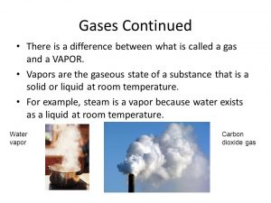 What is a Gas