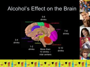 Effects of teen alcohol