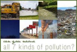 Kinds of air pollution