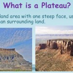What is plateau