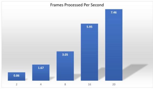 framespersec