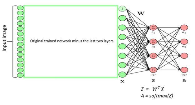 transfer-net
