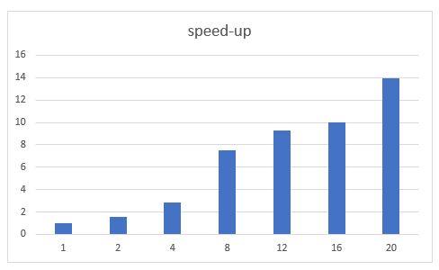 speed-up-big