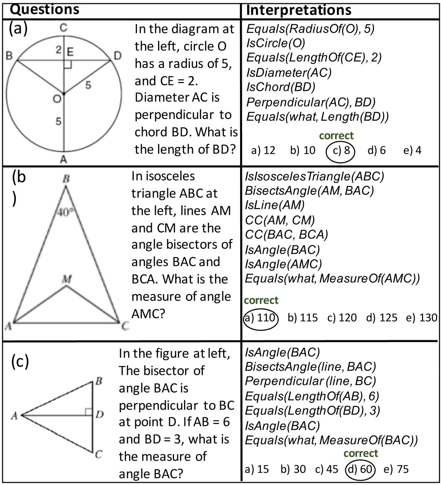 11th Grade Algebra Math Worksheet