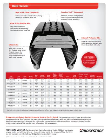 R238 PRODUCT PAGE 2