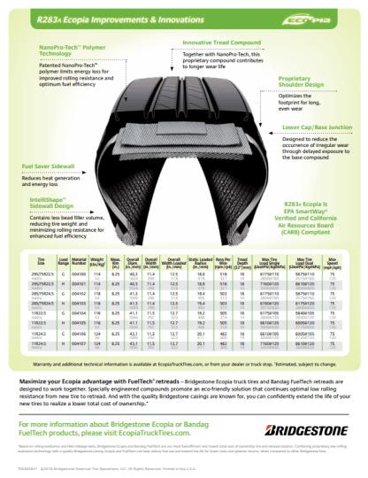 BRIDGESTONE R283A Ecopia™