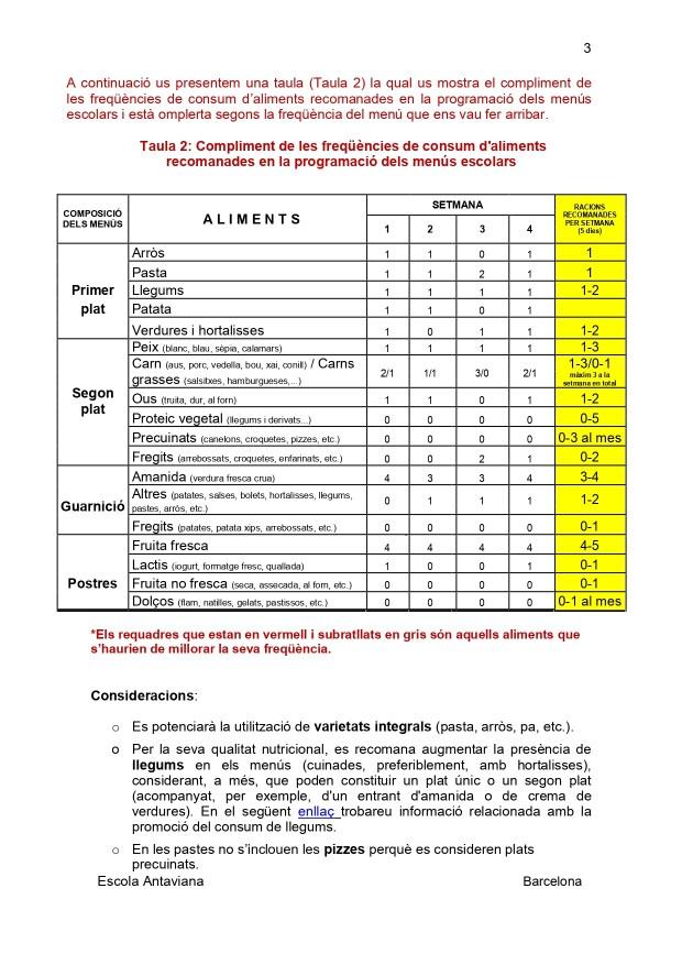 La Antaviana_BCN_08_REV_05022020_page-0003