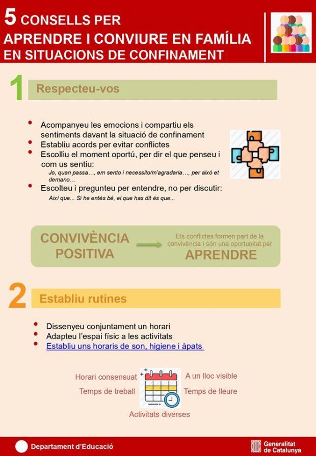 1 -2 .5 consells per aprendre i conviure en familia en situacions de confinament