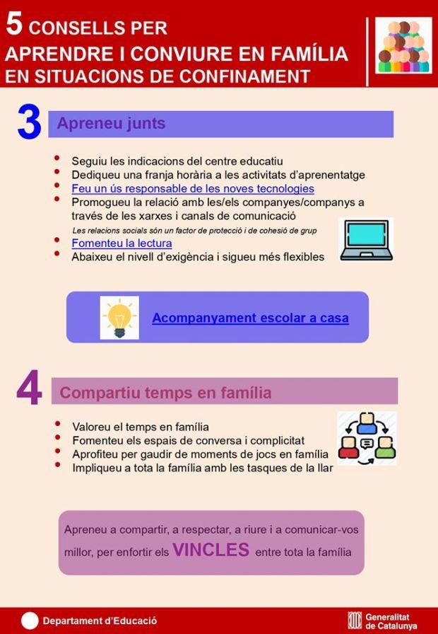 3-4 5 consells per aprendre i conviure en familia en situacions de confinament