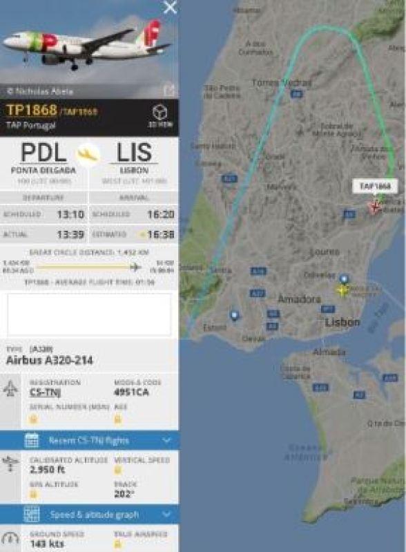 Aviões no ar