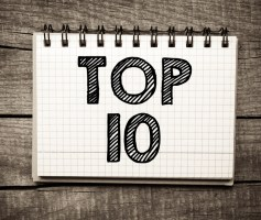 Os 10 posts mais acessados no blog Escolhas Financeiras em 2016