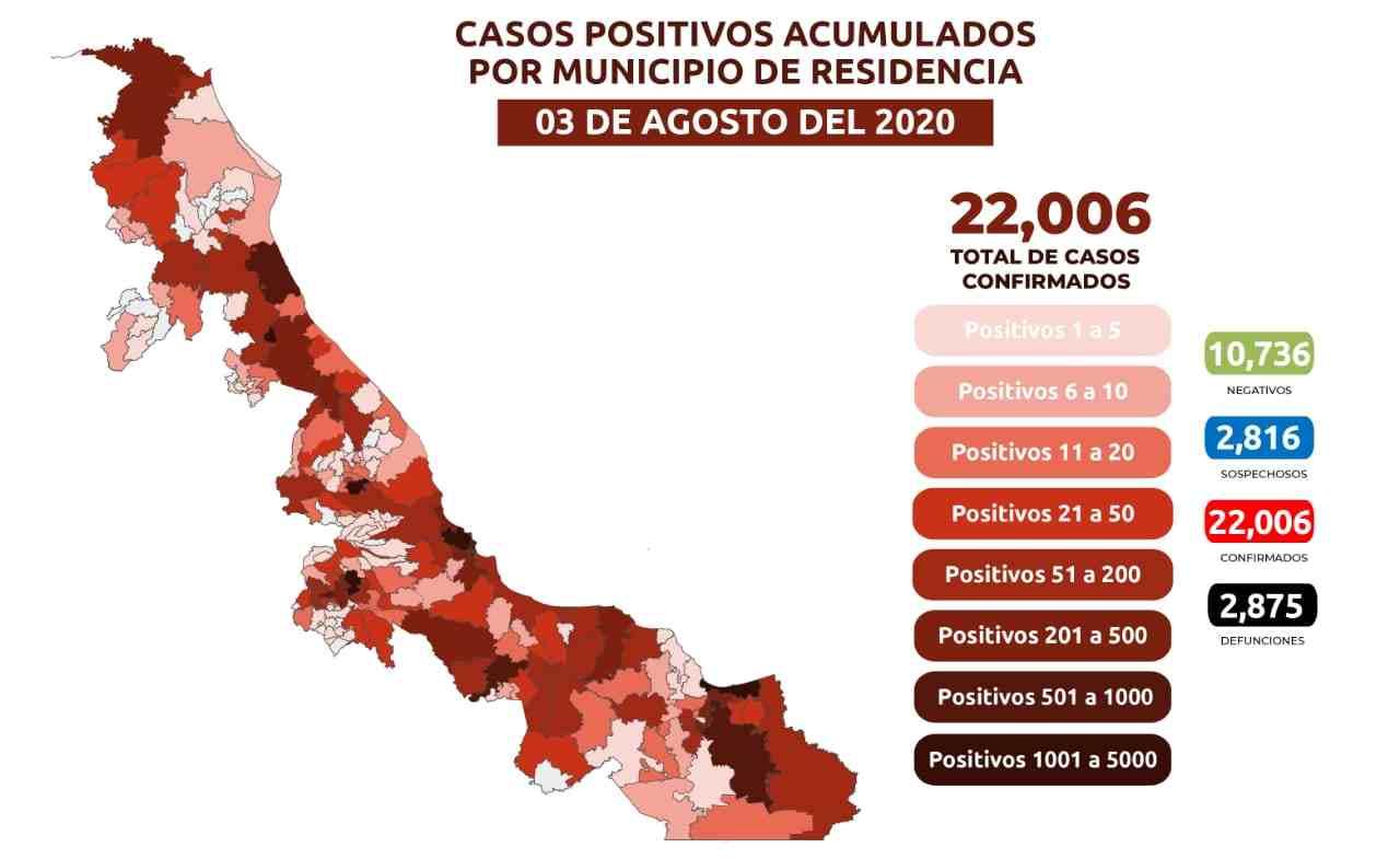 CHOCAMÁN REBASA A HUATUSCO EN CASOS DE CORONAVIRUS