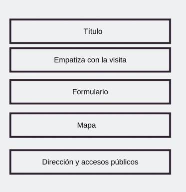 Estructura de los textos de la web - Contacto