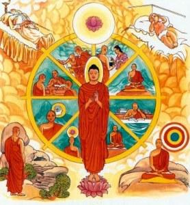 Representación de las 4 Nobles Verdades y el Octuple Sendero.