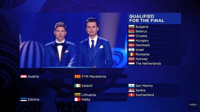 Eurovision 2017: 85% success for the Press Poll in the semifinals ...