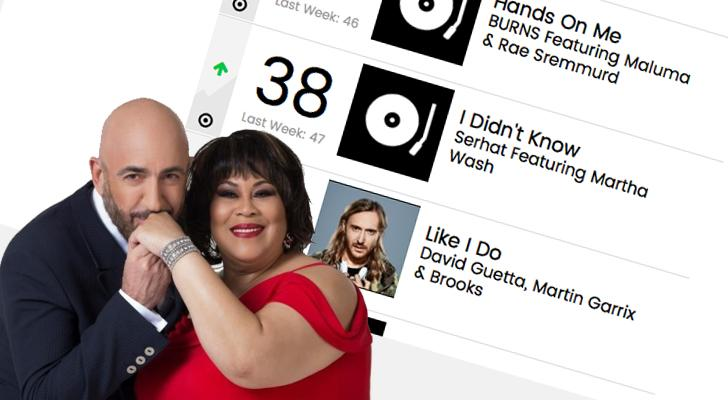 Serhat & Martha Wash collaborate on 'I Didn't Know'.
