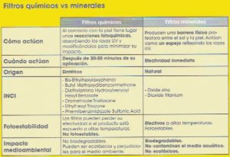 crema_solar_natural