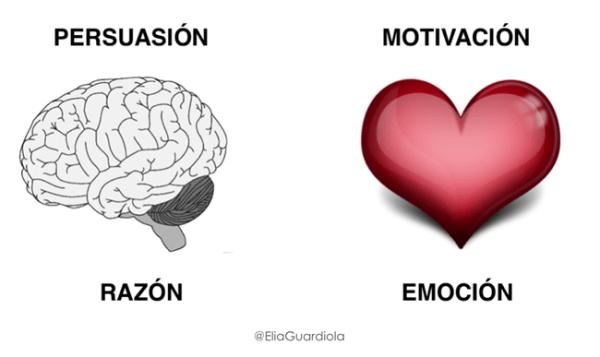 marketing-emocional-en-navidad-Elia-Guardiola