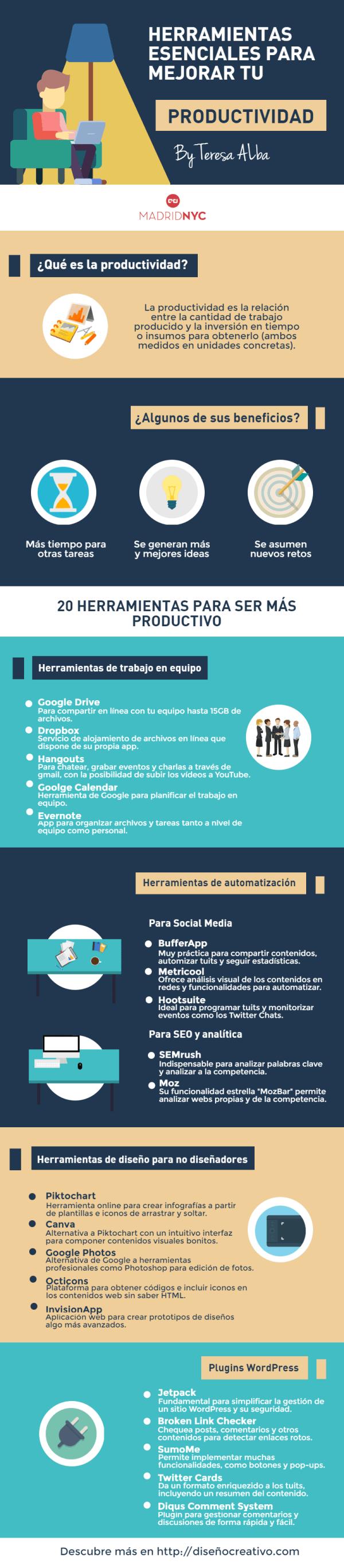 productividad-herramientas-infografia-Teresa-Alba-MadridNYC
