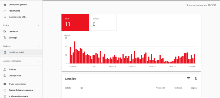 Captura ejemplo Google Search Console